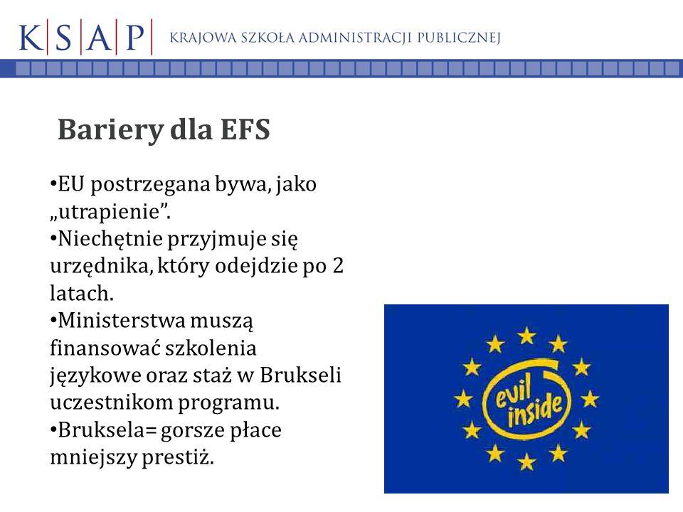 Administracja unijna vs administracja krajowa Konkurencja.