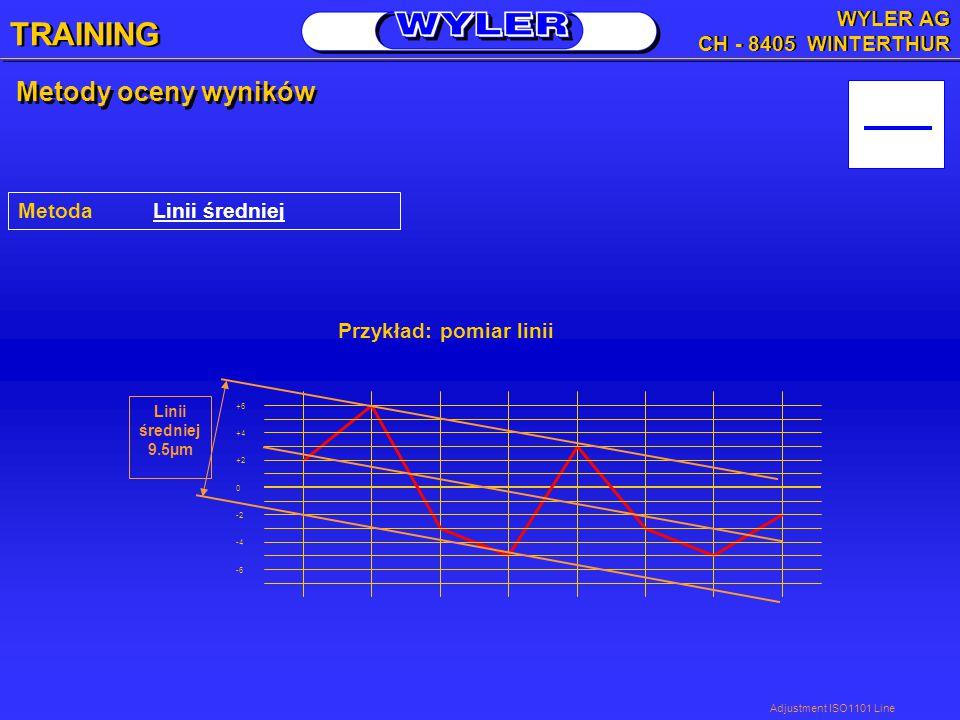 Adjustment ISO1101 Line Metody oceny wyników Metoda Linii średniej Przykład: pomiar linii 0 -2 -6 -4 +2 +4 +6 Linii średniej 9.5µm TRAINING WYLER AG CH - 8405 WINTERTHUR WYLER AG CH - 8405 WINTERTHUR