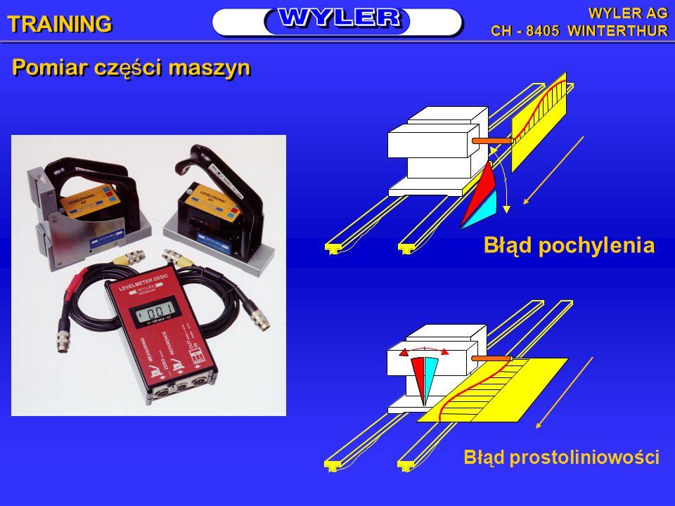 Pomiar cz ęś ci maszyn Błąd pochylenia Błąd prostoliniowości TRAINING WYLER AG CH - 8405 WINTERTHUR WYLER AG CH - 8405 WINTERTHUR