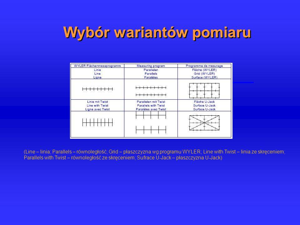 Wybór wariantów pomiaru (Line – linia; Parallels – równoległość; Grid – płaszczyzna wg programu WYLER; Line with Twist – linia ze skręceniem; Parallels with Twist – równoległość ze skręceniem; Sufrace U-Jack – płaszczyzna U-Jack)
