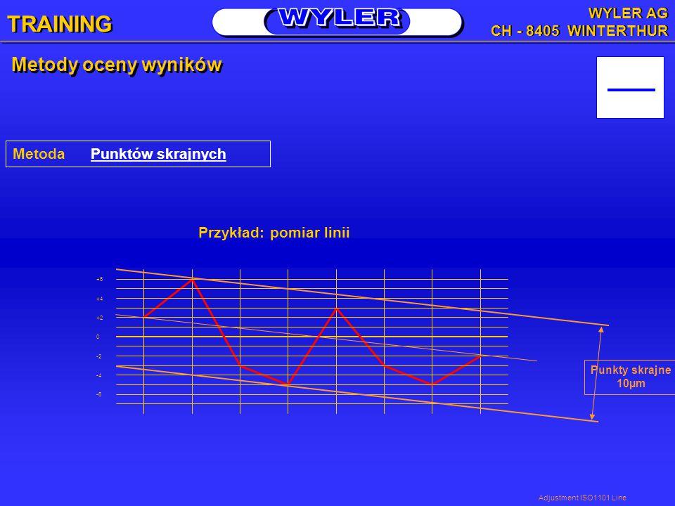 Adjustment ISO1101 Line Metody oceny wyników Metoda Punktów skrajnych Przykład: pomiar linii 0 -2 -6 -4 +2 +4 +6 Punkty skrajne 10µm TRAINING WYLER AG CH - 8405 WINTERTHUR WYLER AG CH - 8405 WINTERTHUR