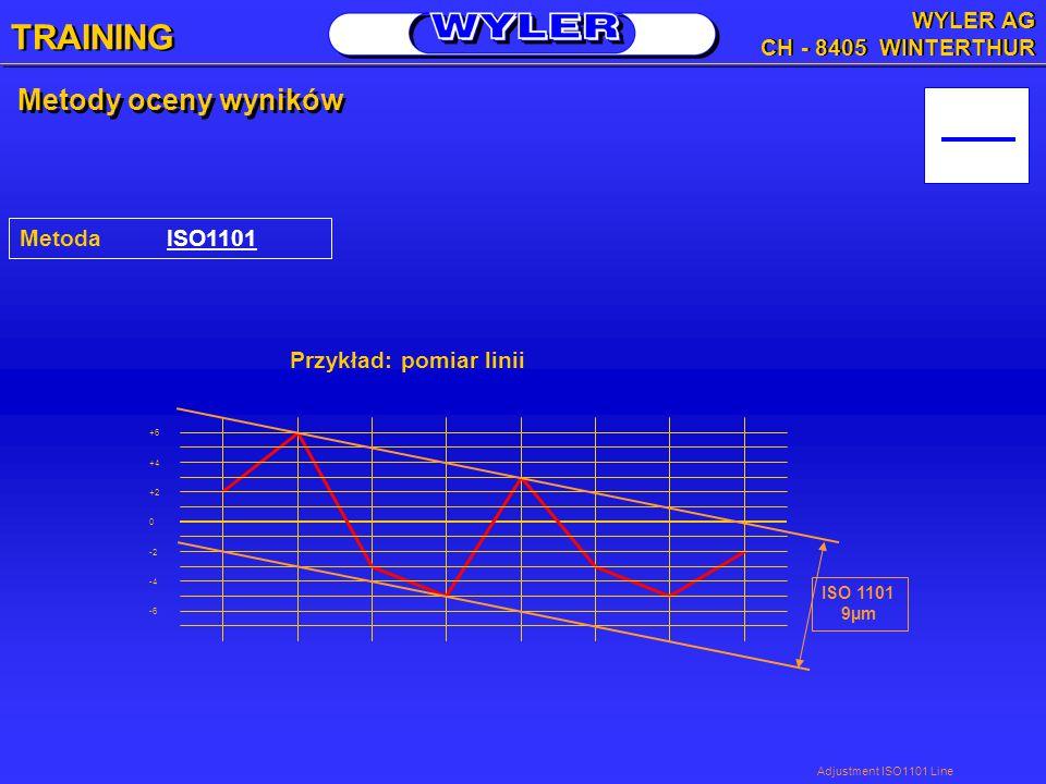 Adjustment ISO1101 Line Metody oceny wyników Metoda ISO1101 Przykład: pomiar linii 0 -2 -6 -4 +2 +4 +6 ISO 1101 9µm TRAINING WYLER AG CH - 8405 WINTERTHUR WYLER AG CH - 8405 WINTERTHUR