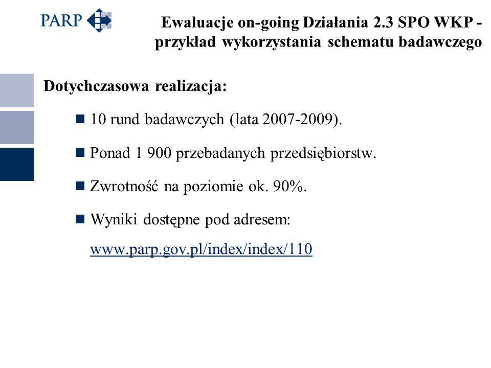 Dotychczasowa realizacja: 10 rund badawczych (lata 2007-2009). Ponad 1 900 przebadanych przedsiębiorstw. Zwrotność na poziomie ok. 90%. Wyniki dostępn
