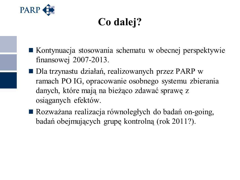 Co dalej? Kontynuacja stosowania schematu w obecnej perspektywie finansowej 2007-2013. Dla trzynastu działań, realizowanych przez PARP w ramach PO IG,
