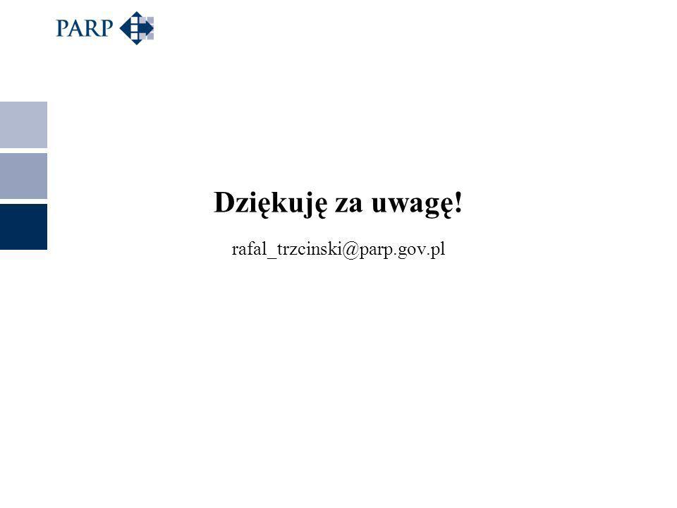Dziękuję za uwagę! rafal_trzcinski@parp.gov.pl