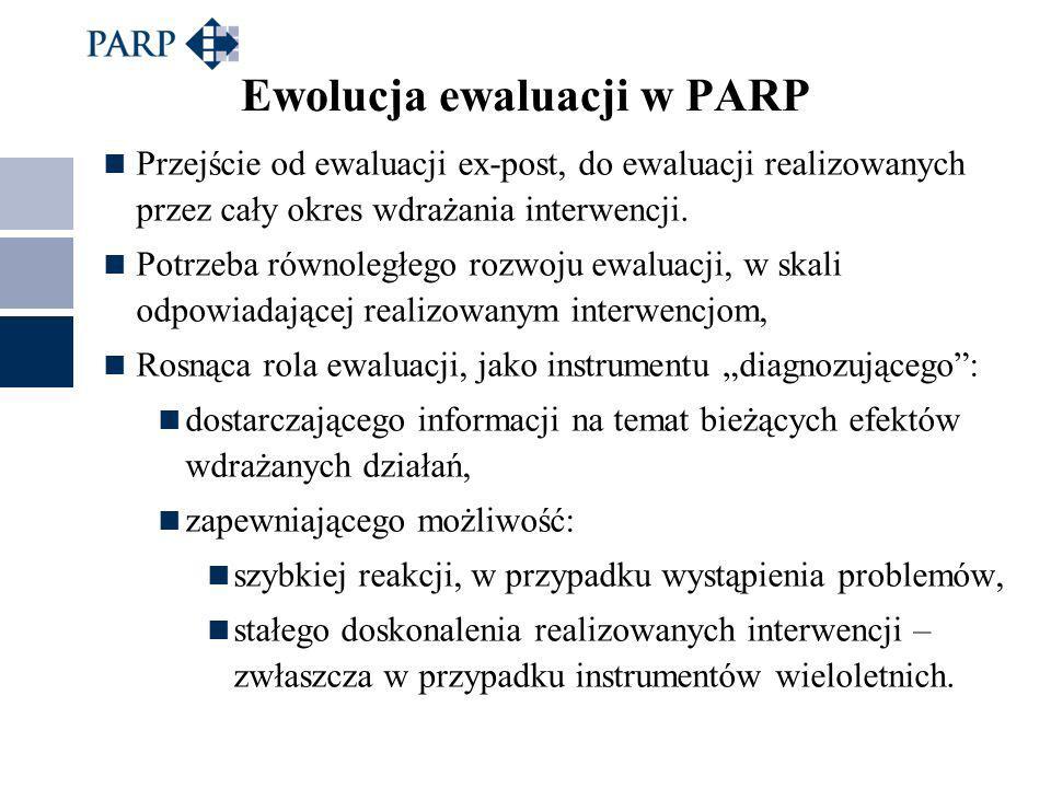 Ewolucja ewaluacji w PARP Przejście od ewaluacji ex-post, do ewaluacji realizowanych przez cały okres wdrażania interwencji. Potrzeba równoległego roz