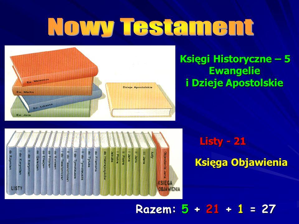 """Księgi Prawa – 5 """"Wielka Piątka"""" Księgi Historyczne – 12 """"Historia"""" Księgi Mądrościowe – 5 """"Pisma"""" """"Pisma"""" KsięgiProrockie – 17 Księgi Prorockie – 17"""