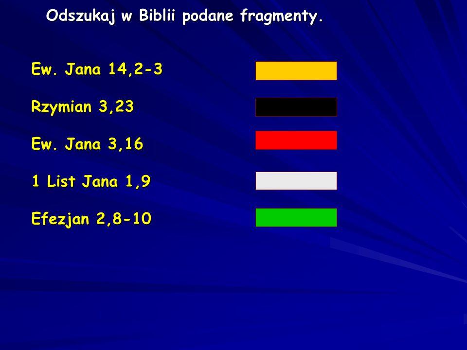 Wykonanie własnej biblio-teki ksiąg Pisma Świętego Poukładaj na pustych półkach księgi Pisma Świętego w kolejności, podpisując każdą z nich Stary Test