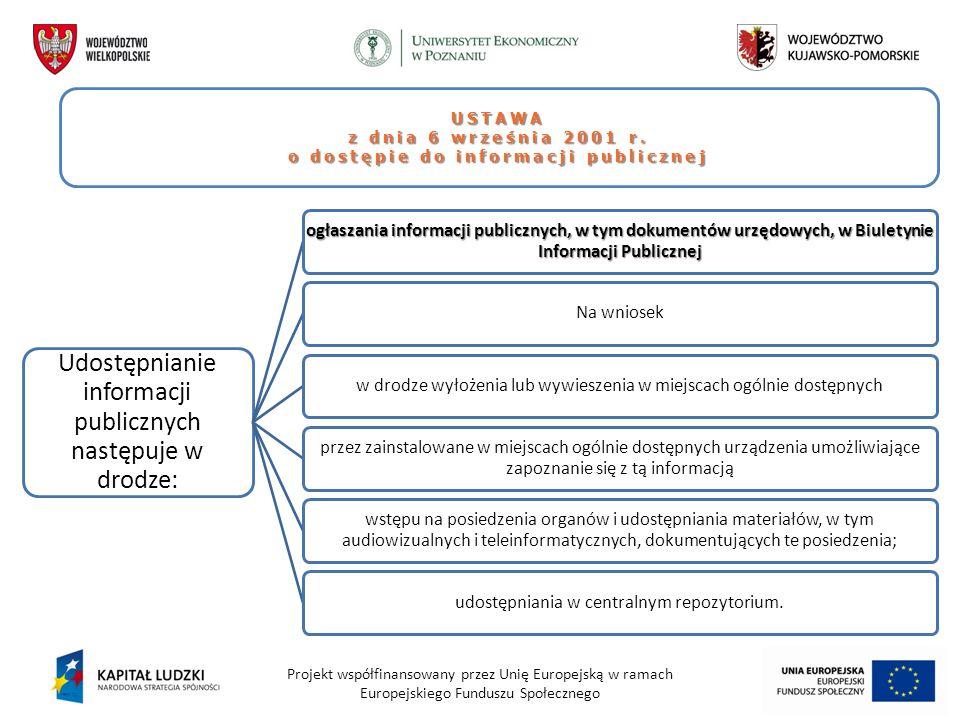 Projekt współfinansowany przez Unię Europejską w ramach Europejskiego Funduszu Społecznego USTAWA z dnia 6 września 2001 r. o dostępie do informacji p