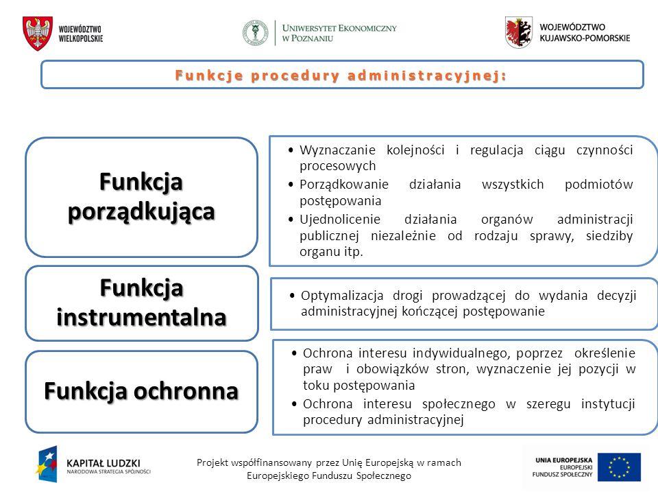 Projekt współfinansowany przez Unię Europejską w ramach Europejskiego Funduszu Społecznego Funkcje procedury administracyjnej: Wyznaczanie kolejności