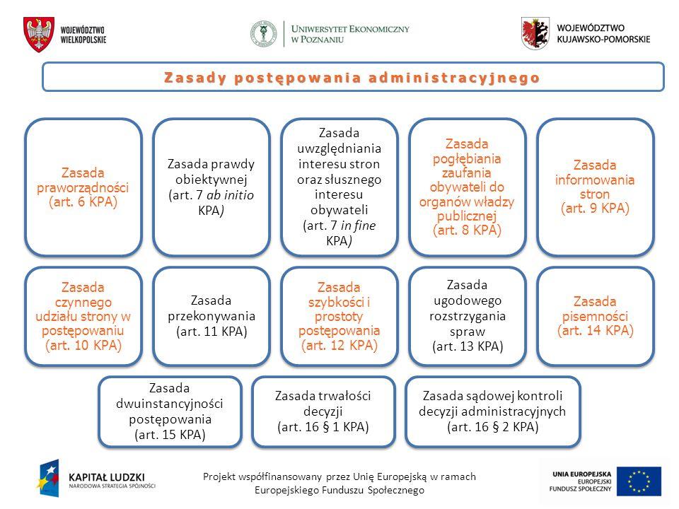 Projekt współfinansowany przez Unię Europejską w ramach Europejskiego Funduszu Społecznego Zasady postępowania administracyjnego Zasada praworządności