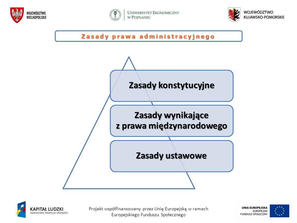 Projekt współfinansowany przez Unię Europejską w ramach Europejskiego Funduszu Społecznego Zasady konstytucyjne Zasady wynikające z prawa międzynarodo