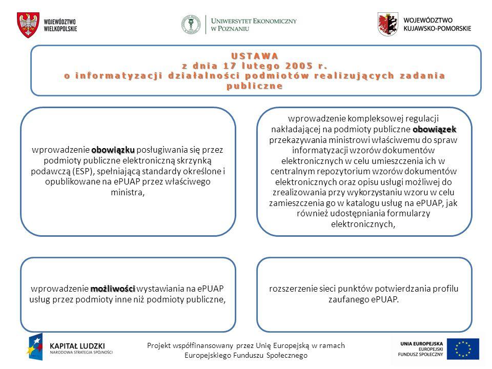 Projekt współfinansowany przez Unię Europejską w ramach Europejskiego Funduszu Społecznego USTAWA z dnia 17 lutego 2005 r. o informatyzacji działalnoś