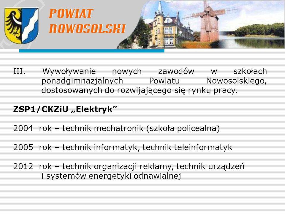 """III. Wywoływanie nowych zawodów w szkołach ponadgimnazjalnych Powiatu Nowosolskiego, dostosowanych do rozwijającego się rynku pracy. ZSP1/CKZiU """"Elekt"""