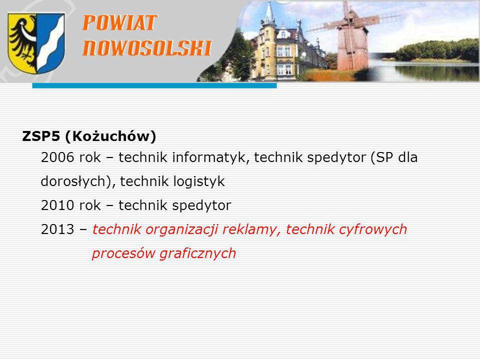 ZSP5 (Kożuchów) 2006 rok – technik informatyk, technik spedytor (SP dla dorosłych), technik logistyk 2010 rok – technik spedytor 2013 – technik organizacji reklamy, technik cyfrowych procesów graficznych