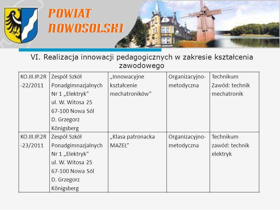 """VI. Realizacja innowacji pedagogicznych w zakresie kształcenia zawodowego KO.III.IP.2R -22/2011 Zespół Szkół Ponadgimnazjalnych Nr 1 """"Elektryk"""" ul. W."""