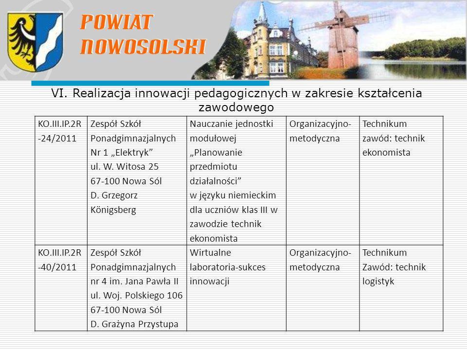 """VI. Realizacja innowacji pedagogicznych w zakresie kształcenia zawodowego KO.III.IP.2R -24/2011 Zespół Szkół Ponadgimnazjalnych Nr 1 """"Elektryk"""" ul. W."""
