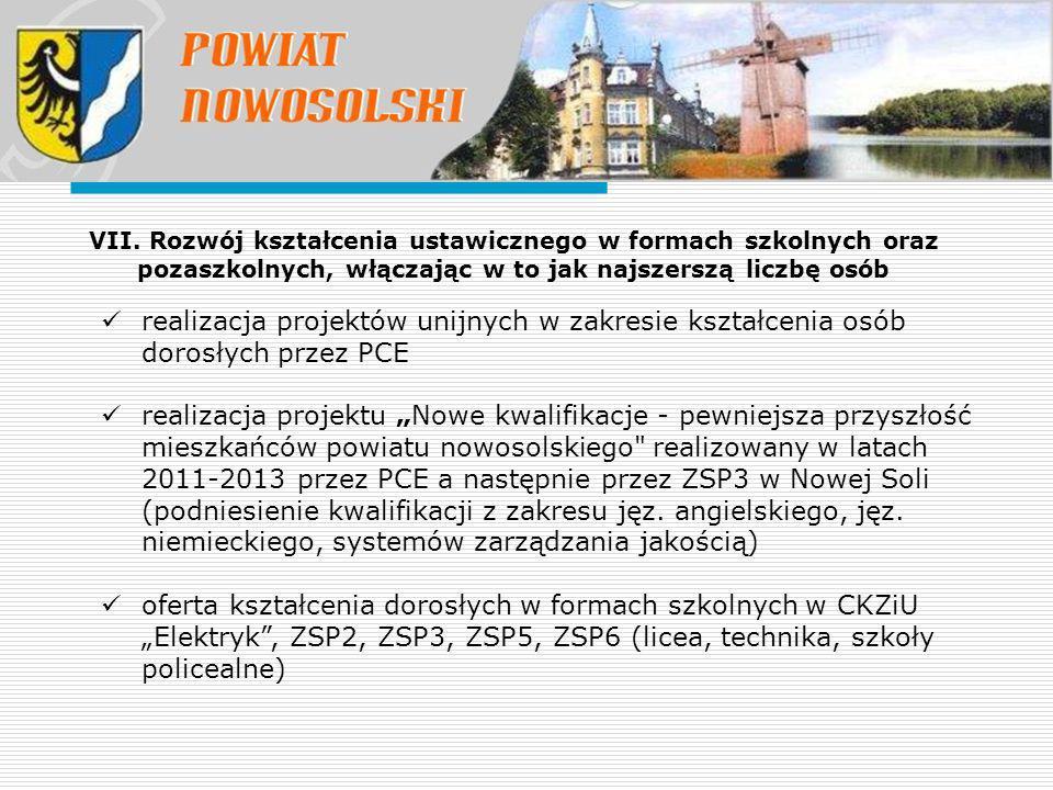 """realizacja projektów unijnych w zakresie kształcenia osób dorosłych przez PCE realizacja projektu """"Nowe kwalifikacje - pewniejsza przyszłość mieszkańców powiatu nowosolskiego realizowany w latach 2011-2013 przez PCE a następnie przez ZSP3 w Nowej Soli (podniesienie kwalifikacji z zakresu jęz."""