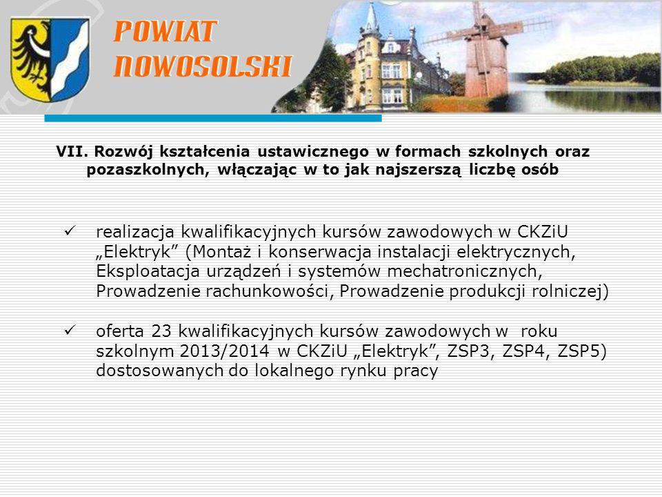"""realizacja kwalifikacyjnych kursów zawodowych w CKZiU """"Elektryk (Montaż i konserwacja instalacji elektrycznych, Eksploatacja urządzeń i systemów mechatronicznych, Prowadzenie rachunkowości, Prowadzenie produkcji rolniczej) oferta 23 kwalifikacyjnych kursów zawodowych w roku szkolnym 2013/2014 w CKZiU """"Elektryk , ZSP3, ZSP4, ZSP5) dostosowanych do lokalnego rynku pracy VII."""