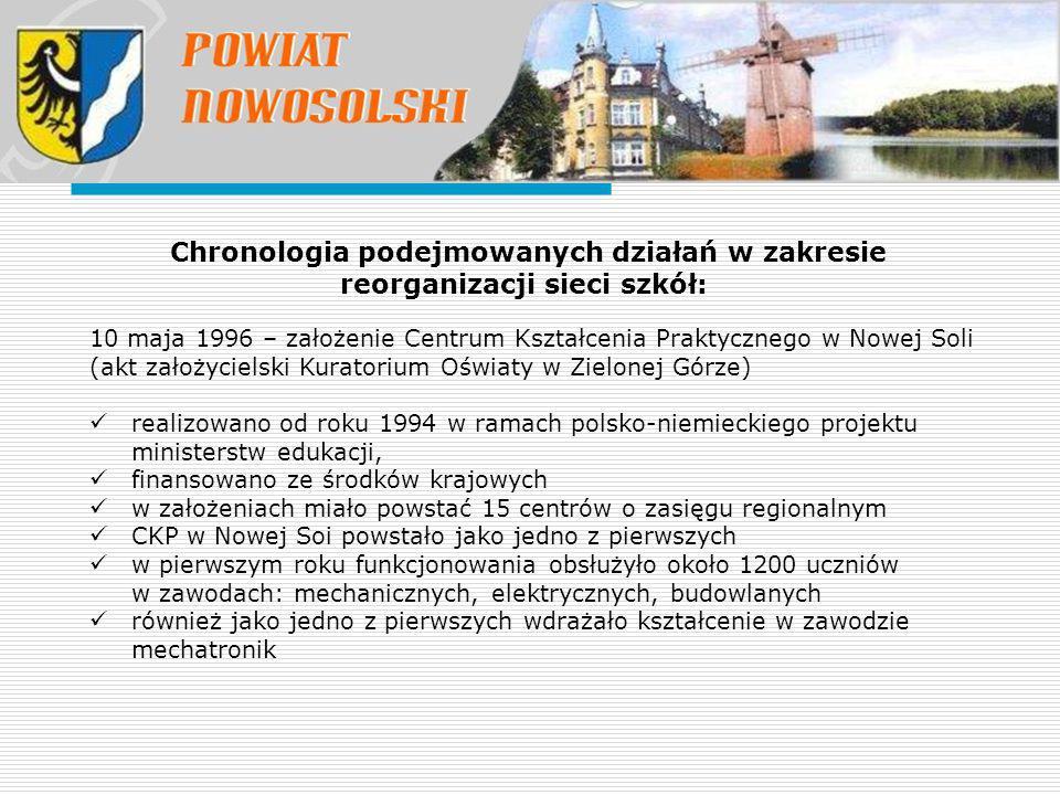 Chronologia podejmowanych działań w zakresie reorganizacji sieci szkół: 10 maja 1996 – założenie Centrum Kształcenia Praktycznego w Nowej Soli (akt założycielski Kuratorium Oświaty w Zielonej Górze) realizowano od roku 1994 w ramach polsko-niemieckiego projektu ministerstw edukacji, finansowano ze środków krajowych w założeniach miało powstać 15 centrów o zasięgu regionalnym CKP w Nowej Soi powstało jako jedno z pierwszych w pierwszym roku funkcjonowania obsłużyło około 1200 uczniów w zawodach: mechanicznych, elektrycznych, budowlanych również jako jedno z pierwszych wdrażało kształcenie w zawodzie mechatronik
