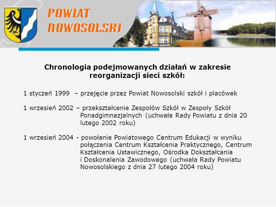 Chronologia podejmowanych działań w zakresie reorganizacji sieci szkół: 1 styczeń 1999 – przejęcie przez Powiat Nowosolski szkół i placówek 1 wrzesień