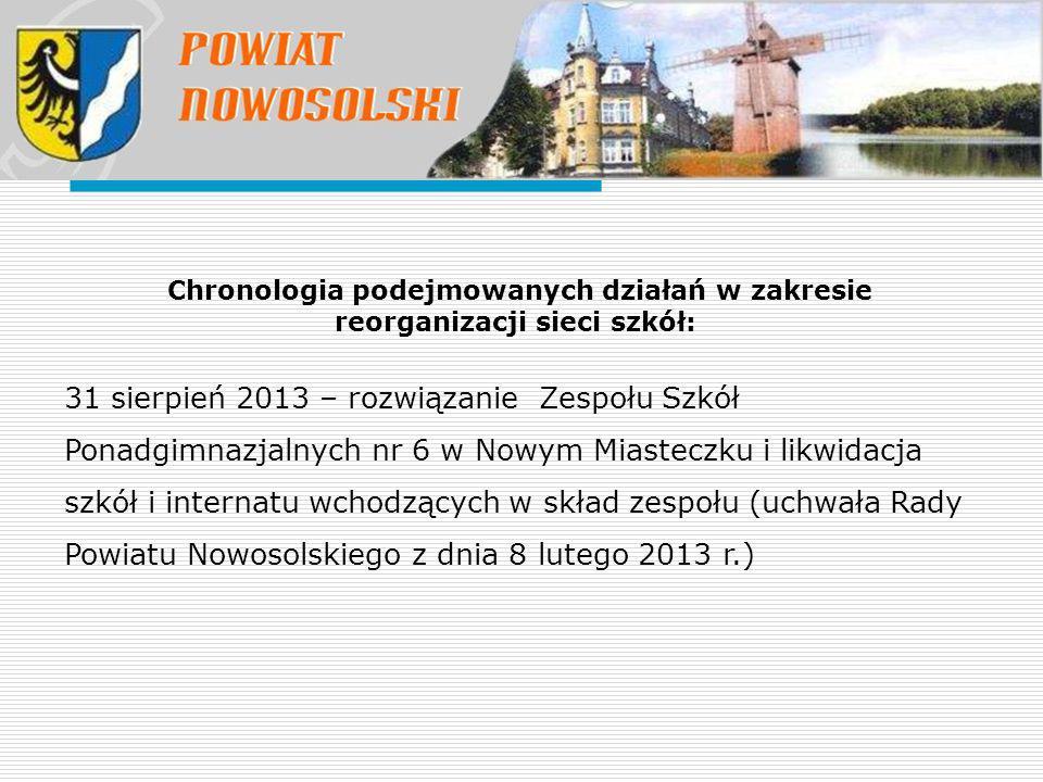 Chronologia podejmowanych działań w zakresie reorganizacji sieci szkół: 31 sierpień 2013 – rozwiązanie Zespołu Szkół Ponadgimnazjalnych nr 6 w Nowym M
