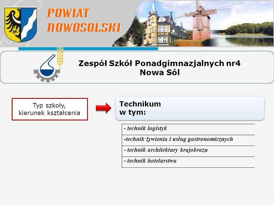 Zespół Szkół Ponadgimnazjalnych nr4 Nowa Sól Typ szkoły, kierunek kształcenia Technikum w tym: Technikum w tym: - technik logistyk -technik żywienia i