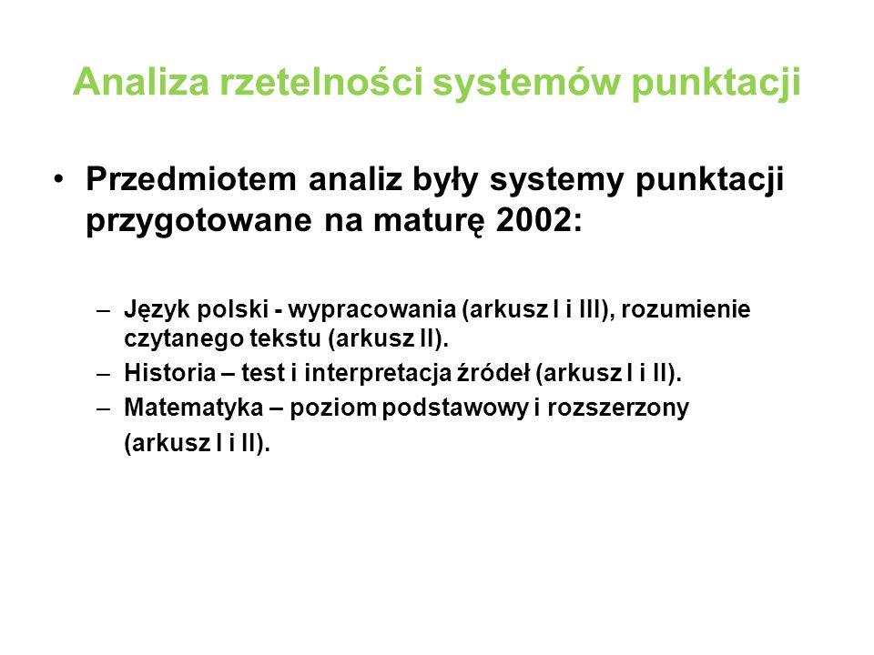 Analiza rzetelności systemów punktacji Przedmiotem analiz były systemy punktacji przygotowane na maturę 2002: –Język polski - wypracowania (arkusz I i III), rozumienie czytanego tekstu (arkusz II).