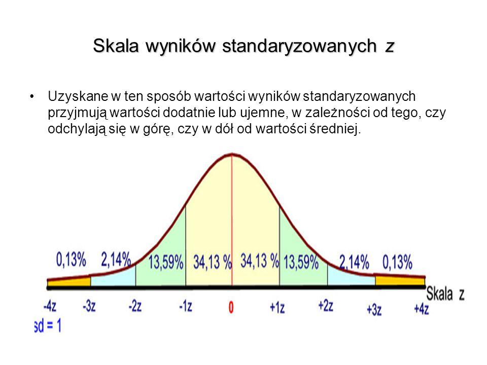 Skala wyników standaryzowanych z Uzyskane w ten sposób wartości wyników standaryzowanych przyjmują wartości dodatnie lub ujemne, w zależności od tego, czy odchylają się w górę, czy w dół od wartości średniej.