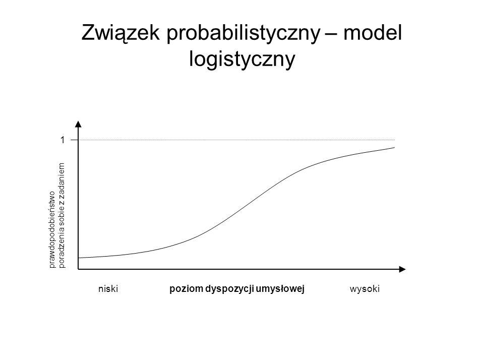 Związek probabilistyczny – model logistyczny niski poziom dyspozycji umysłowej wysoki 1 prawdopodobieństwo poradzenia sobie z zadaniem