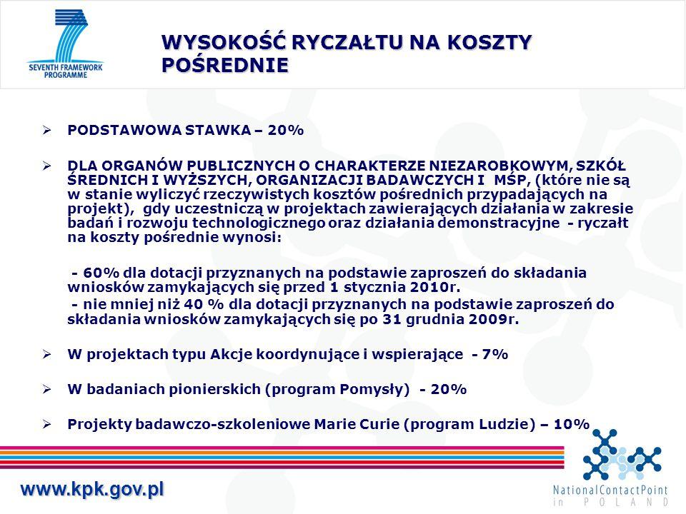 www.kpk.gov.pl WYSOKOŚĆ RYCZAŁTU NA KOSZTY POŚREDNIE  PODSTAWOWA STAWKA – 20%  DLA ORGANÓW PUBLICZNYCH O CHARAKTERZE NIEZAROBKOWYM, SZKÓŁ ŚREDNICH I WYŻSZYCH, ORGANIZACJI BADAWCZYCH I MŚP, (które nie są w stanie wyliczyć rzeczywistych kosztów pośrednich przypadających na projekt), gdy uczestniczą w projektach zawierających działania w zakresie badań i rozwoju technologicznego oraz działania demonstracyjne - ryczałt na koszty pośrednie wynosi: - 60% dla dotacji przyznanych na podstawie zaproszeń do składania wniosków zamykających się przed 1 stycznia 2010r.