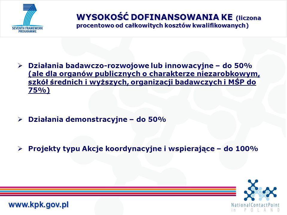 www.kpk.gov.pl WYSOKOŚĆ DOFINANSOWANIA KE (liczona procentowo od całkowitych kosztów kwalifikowanych)  Działania badawczo-rozwojowe lub innowacyjne –