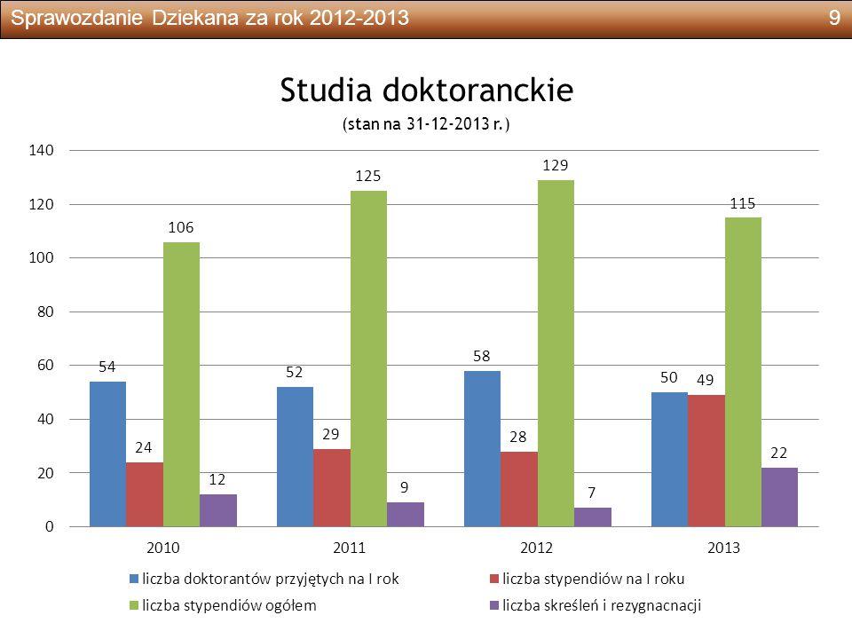 Sprawozdanie Dziekana za rok 2012-20139 Studia doktoranckie