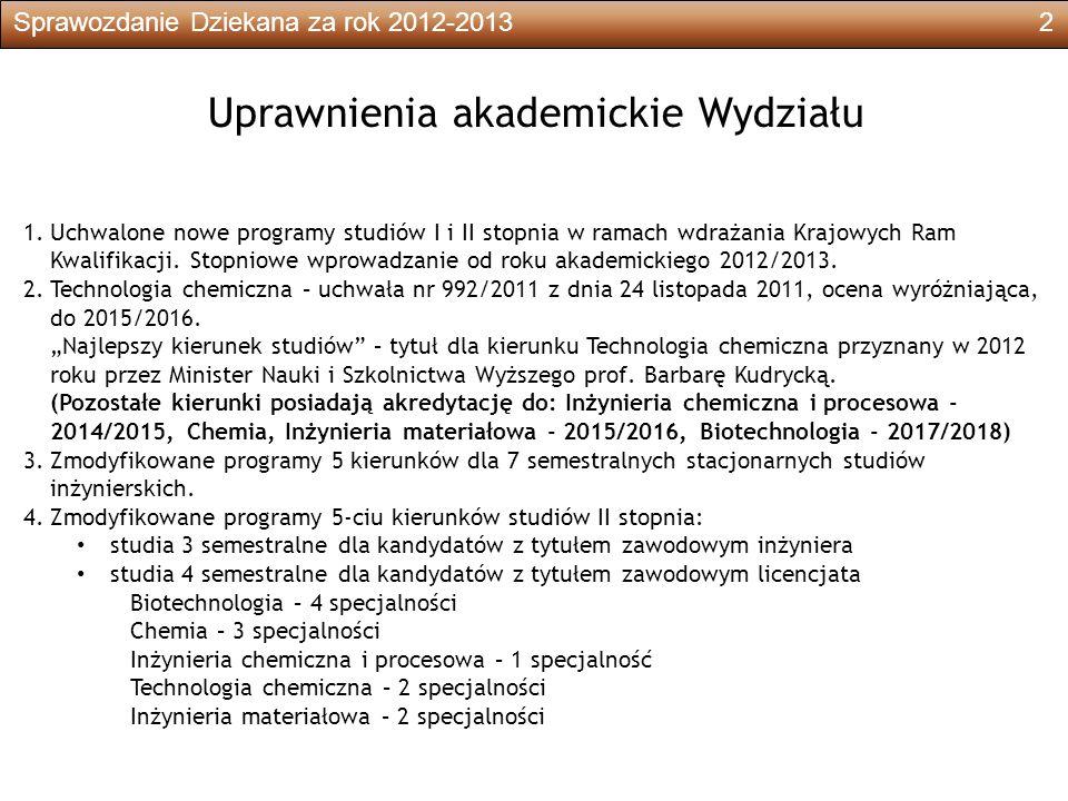 Sprawozdanie Dziekana za rok 2012-20132 Uprawnienia akademickie Wydziału 1.Uchwalone nowe programy studiów I i II stopnia w ramach wdrażania Krajowych Ram Kwalifikacji.