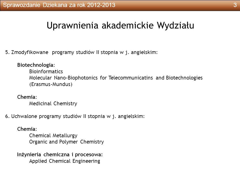 Sprawozdanie Dziekana za rok 2012-201334 Zakupy Biblioteki finansowane przez Wydział w PLN