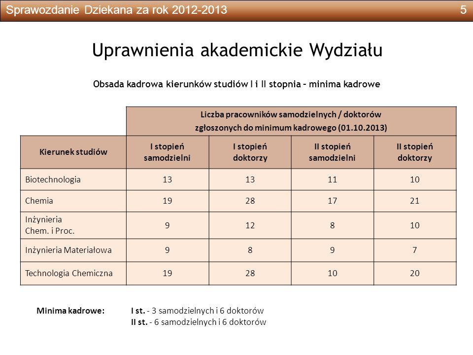 Sprawozdanie Dziekana za rok 2012-201326 Środki przeznaczone na aparaturę, na podstawie dotacji specjalnych przyznanych przez MNiSzW 1.