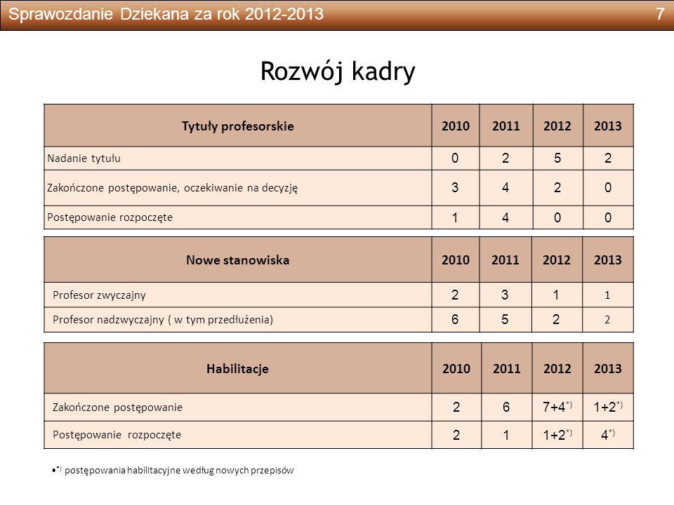 Sprawozdanie Dziekana za rok 2012-20138 Studia doktoranckie Przewody doktorskie w 2013 r.