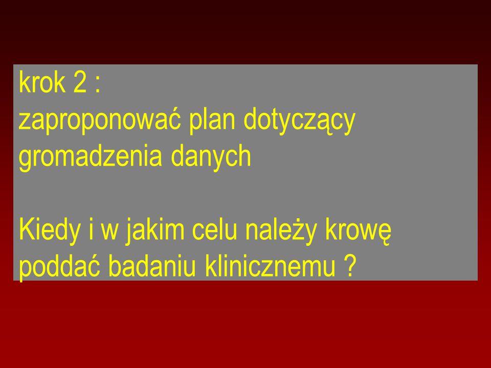 krok 2 : zaproponować plan dotyczący gromadzenia danych Kiedy i w jakim celu należy krowę poddać badaniu klinicznemu ?