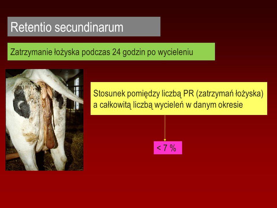 Retentio secundinarum < 7 % Stosunek pomiędzy liczbą PR (zatrzymań łożyska) a całkowitą liczbą wycieleń w danym okresie Zatrzymanie łożyska podczas 24