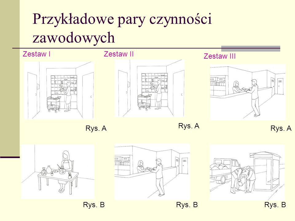 Przykładowe pary czynności zawodowych Rys. A Rys. B Zestaw IZestaw II Zestaw III