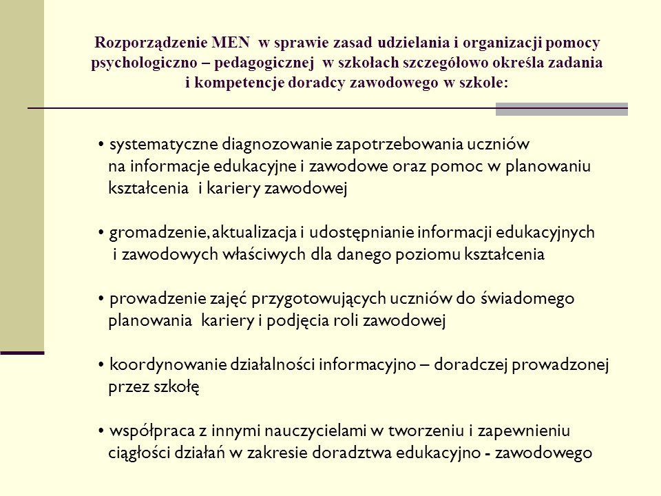 Rozporządzenie MEN w sprawie zasad udzielania i organizacji pomocy psychologiczno – pedagogicznej w szkołach szczegółowo określa zadania i kompetencje