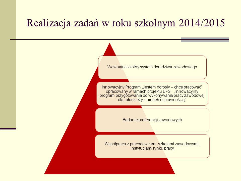 """Realizacja zadań w roku szkolnym 2014/2015 Wewnątrzszkolny system doradztwa zawodowego Innowacyjny Program """"Jestem dorosły – chcę pracować opracowany w ramach projektu EFS - """"Innowacyjny program przygotowania do wykonywania pracy zawodowej dla młodzieży z niepełnosprawnością Badanie preferencji zawodowych Współpraca z pracodawcami, szkołami zawodowymi, instytucjami rynku pracy"""