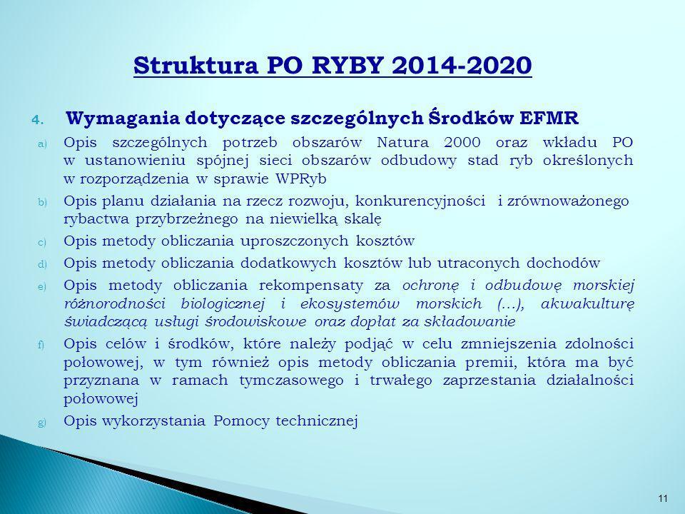 Struktura PO RYBY 2014-2020 4.
