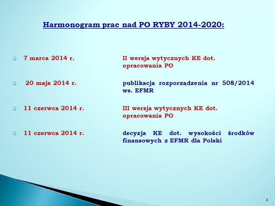 Harmonogram prac nad PO RYBY 2014-2020:  7 marca 2014 r.