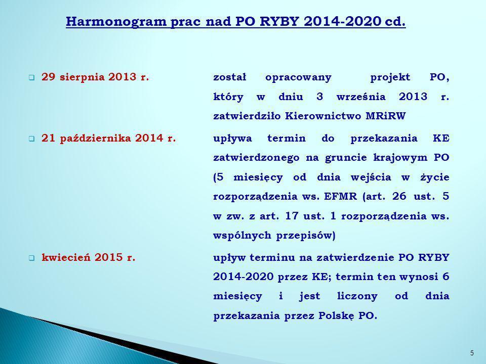 Harmonogram prac nad PO RYBY 2014-2020 cd. 29 sierpnia 2013 r.