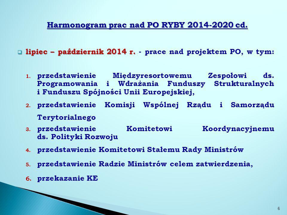 Harmonogram prac nad PO RYBY 2014-2020 cd. lipiec – październik 2014 r.