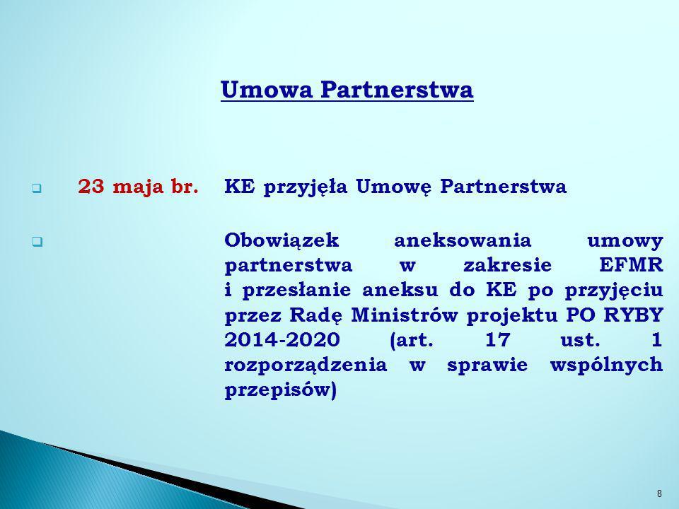 Umowa Partnerstwa  23 maja br.