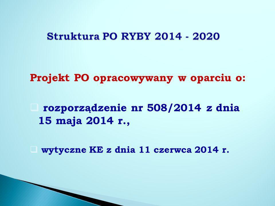 Projekt PO opracowywany w oparciu o:  rozporządzenie nr 508/2014 z dnia 15 maja 2014 r.,  wytyczne KE z dnia 11 czerwca 2014 r.