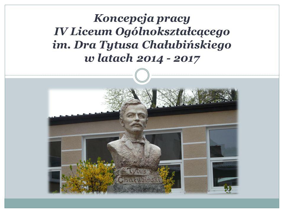 Koncepcja pracy IV Liceum Ogólnokształcącego im. Dra Tytusa Chałubińskiego w latach 2014 - 2017