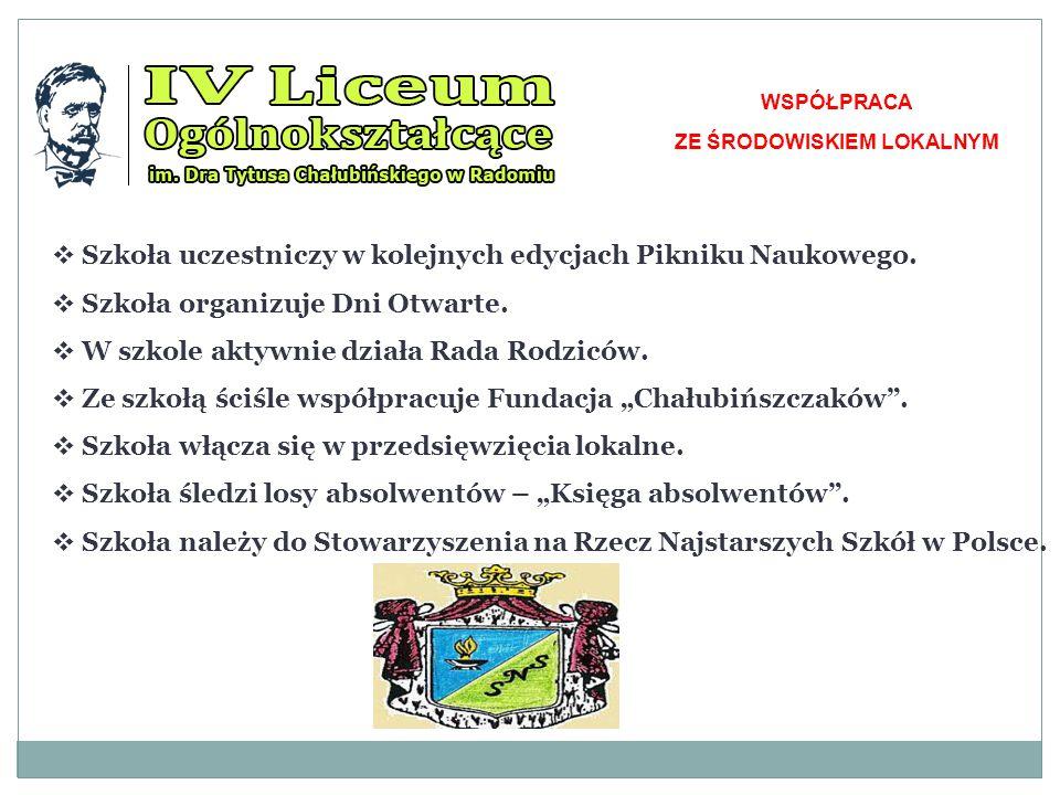  Szkoła uczestniczy w kolejnych edycjach Pikniku Naukowego.